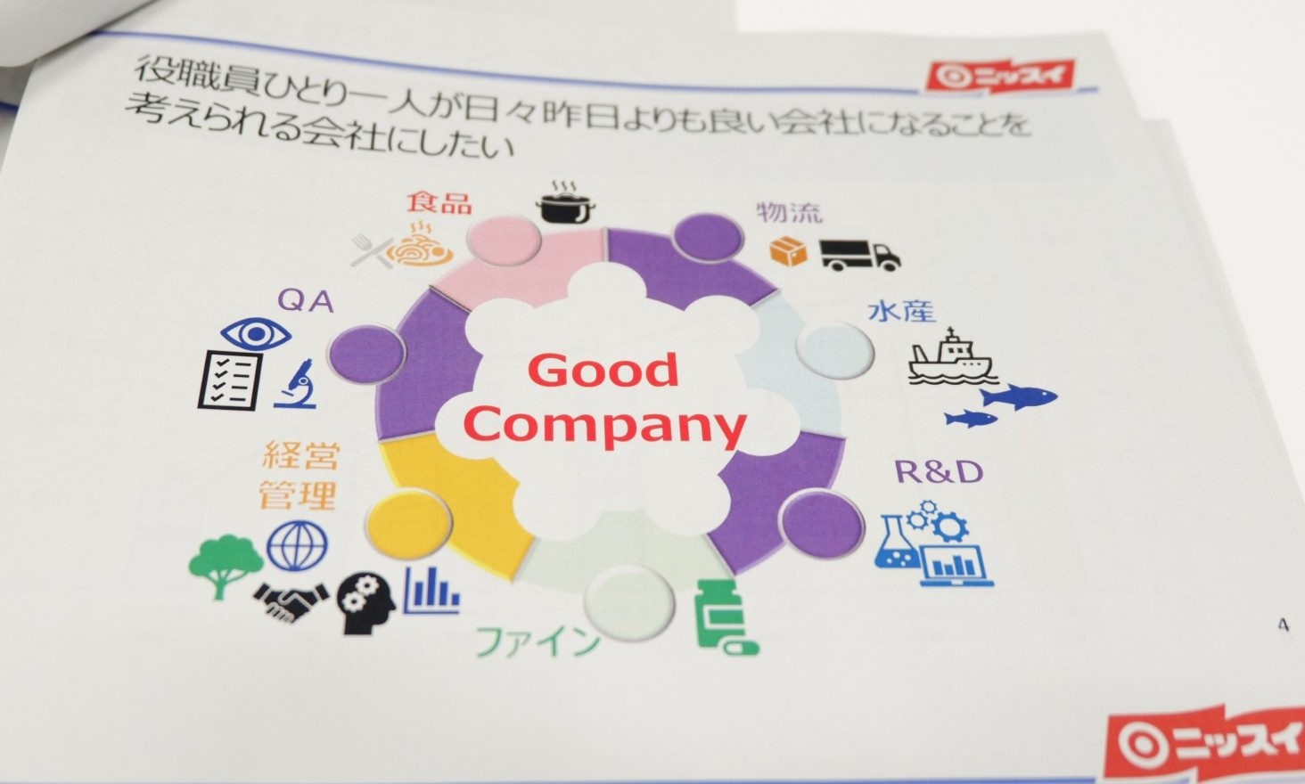 より良い明日を目指す8000人の会社『Good Campany』へ ニッスイ的埜新社長