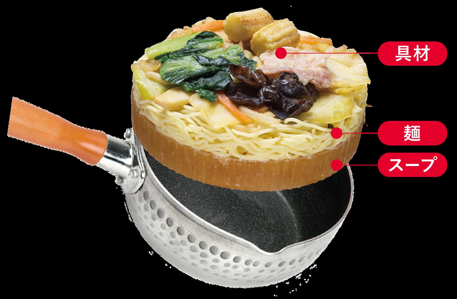 キンレイ「お水がいらない」シリーズが累計販売数1億食を突破!! 2019年度売上は141億円、4-6月は前年比140%